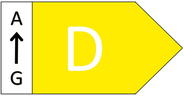 Classe énergie D